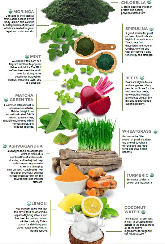 Best Green Juice Powder supplement